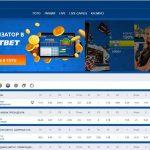 Официальный сайт Мостбет: особенности и функционал